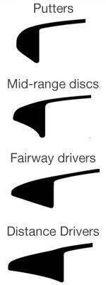 Profile von Disc Golf Scheiben